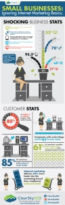 Infographic-Shocking-Smal-Business-Internet-Marketing-Statistics